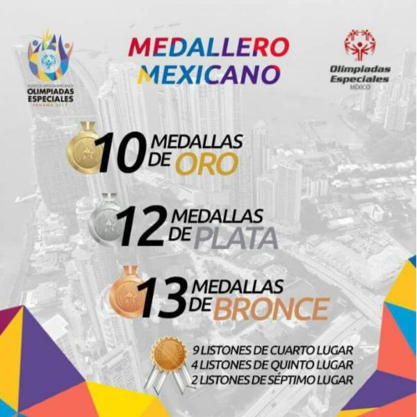 Juegos latinoamericanos panamá 2017